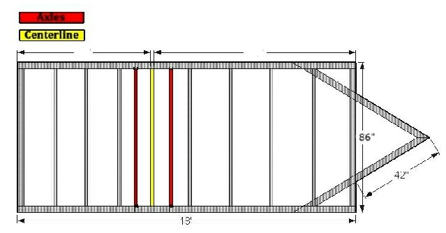Fine 1 Trailer Plans 8X18 Flatbed Tandem Utility Trailer Plans Largest Home Design Picture Inspirations Pitcheantrous