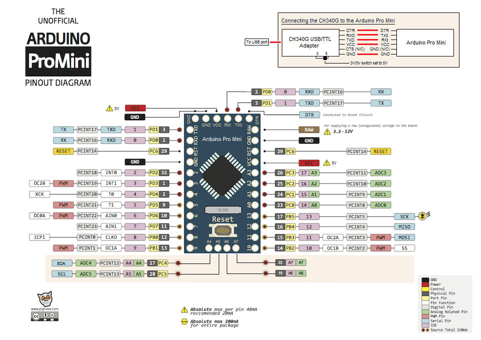 Arduino pro mini usb programmer newest design usa